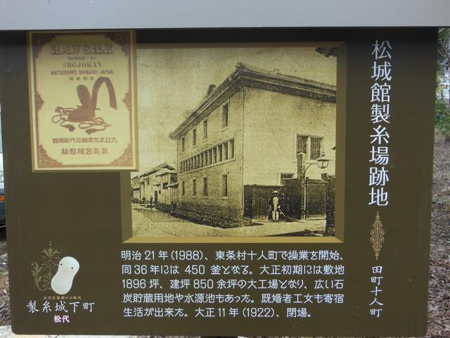 松代蚕糸業関連看板 松城館製糸場跡地